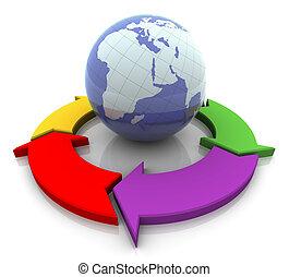 3d globe and flowchart - 3d circular flowchart diagram and...