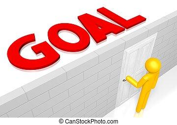 3D goal concept