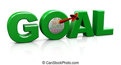 3d goal word tags