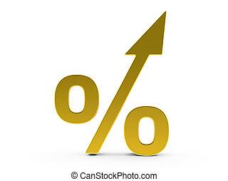 3d Gold Percent increase