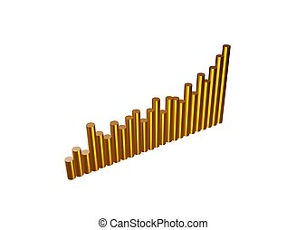 3D - Golden chart