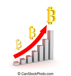 3D graph chart with columns showing the growth of bitcoin