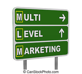 3d green road sign of mlm