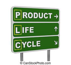 3d green road sign of plc