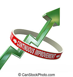 3d growing arrow design of continuous improvement ribbon