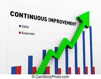 3d growing arrow on continuous improvement bar chart