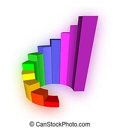3D Growth bar graph on white