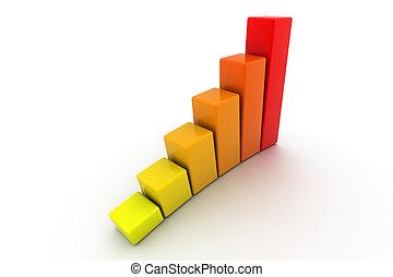 3d growth chart