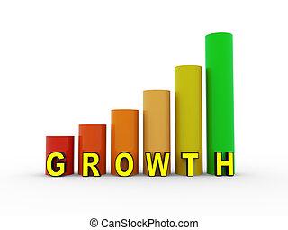 3d growth progress bars