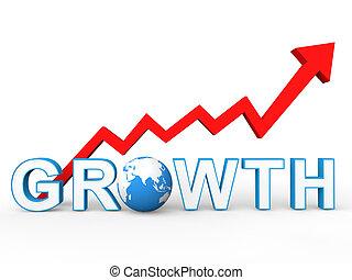 3d growth text with globe and arrow