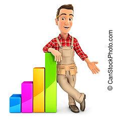 3d handyman leaning against bar chart