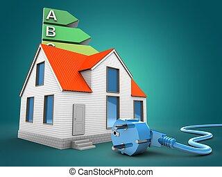 ... Haus, Mit, Energie, Bewertung
