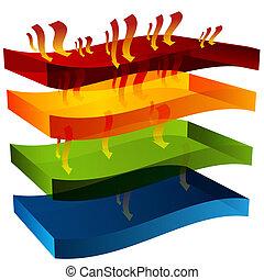 3d Heat Barrier - An image of a 3d heat barrier chart.