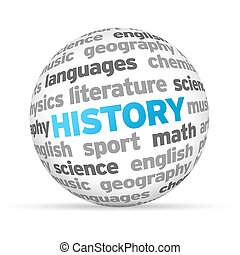 3d History Word Sphere on white background.