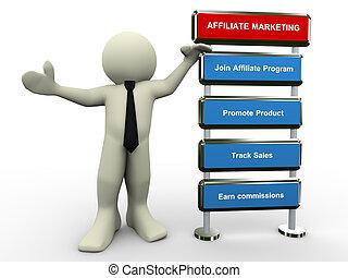 3d, hombre, affiliate, mercadotecnia