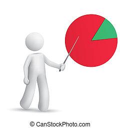 3d, hombre, es, explicar, el, gráfico circular