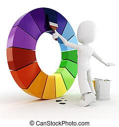 3d, hombre pintura, un, color, rueda
