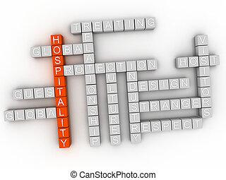 3d Hospitality Concept word cloud