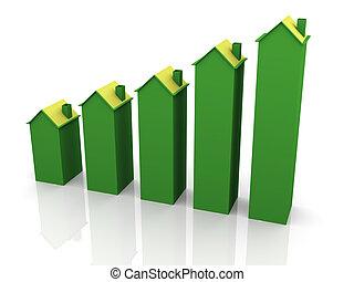3d house graph - 3d render of home progress bars. Concept of...