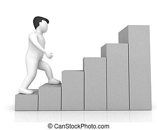 3d human on financial bar chart