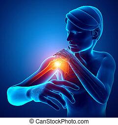 Male Feeling the Shoulder Pain