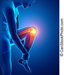 Male Knee pain