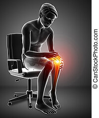 Male Knee pain