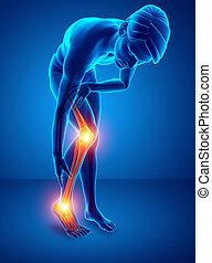 Pain in leg
