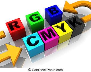 rgb to cmyk conversion