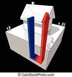 heat pump diagram - 3d illustration of simple detached house...