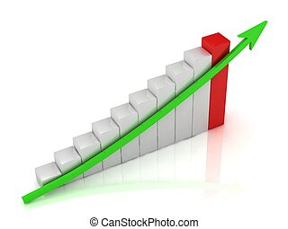 3D Illustration of the Business growth with a red bar