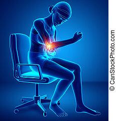 Feeling Elbow pain