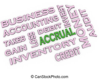 3d image Accrual issues concept word cloud background