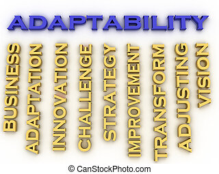 3d image Adaptability issues concept word cloud background