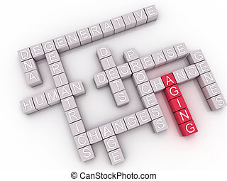 3d image Aging issues concept word cloud background