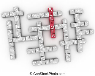 3d image Bulimia word cloud concept