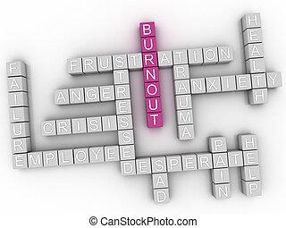 3d image Burnout issues concept word cloud background