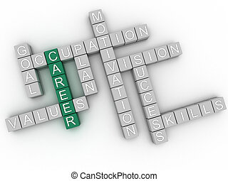 3d image Career issues concept word cloud background