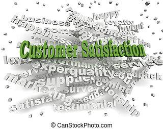 3d image Customer Satisfaction word cloud concept