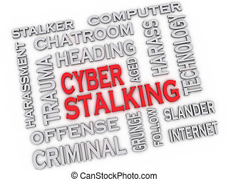 3d image CYBER STALKING issues concept word cloud background