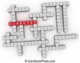 3d image Diabetes issues concept word cloud background