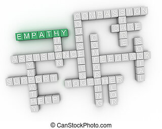 3d image Empathy issues concept word cloud background