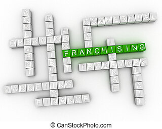 3d image Franchising issues concept word cloud background