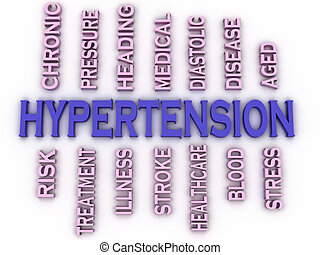 3d image HYPERTENSION issues concept word cloud background