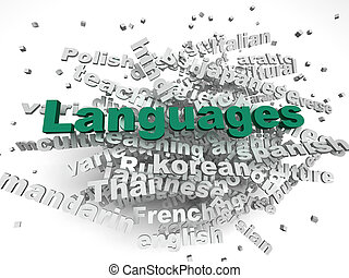 The Types Of Handicaps Word Cloud Concept Text Background Stock - Types of languages in the world