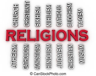 3d image Major religions of the world issues concept word cloud