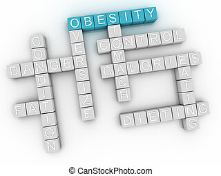 3d image Obesity issues concept word cloud background
