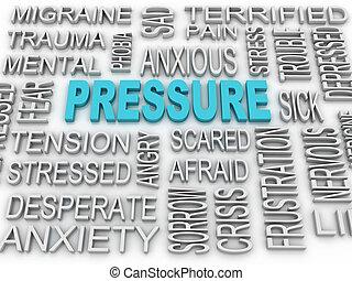 3d image Pressure concept word cloud background. Business concep