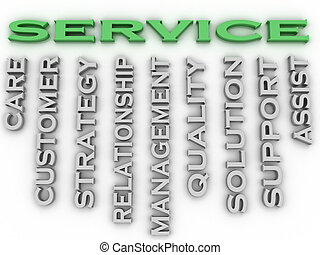 3d image Service issues concept word cloud background