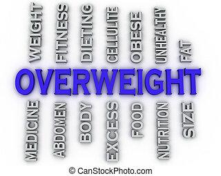 3d, imagem, excesso de peso, edições, conceito, palavra, nuvem, fundo